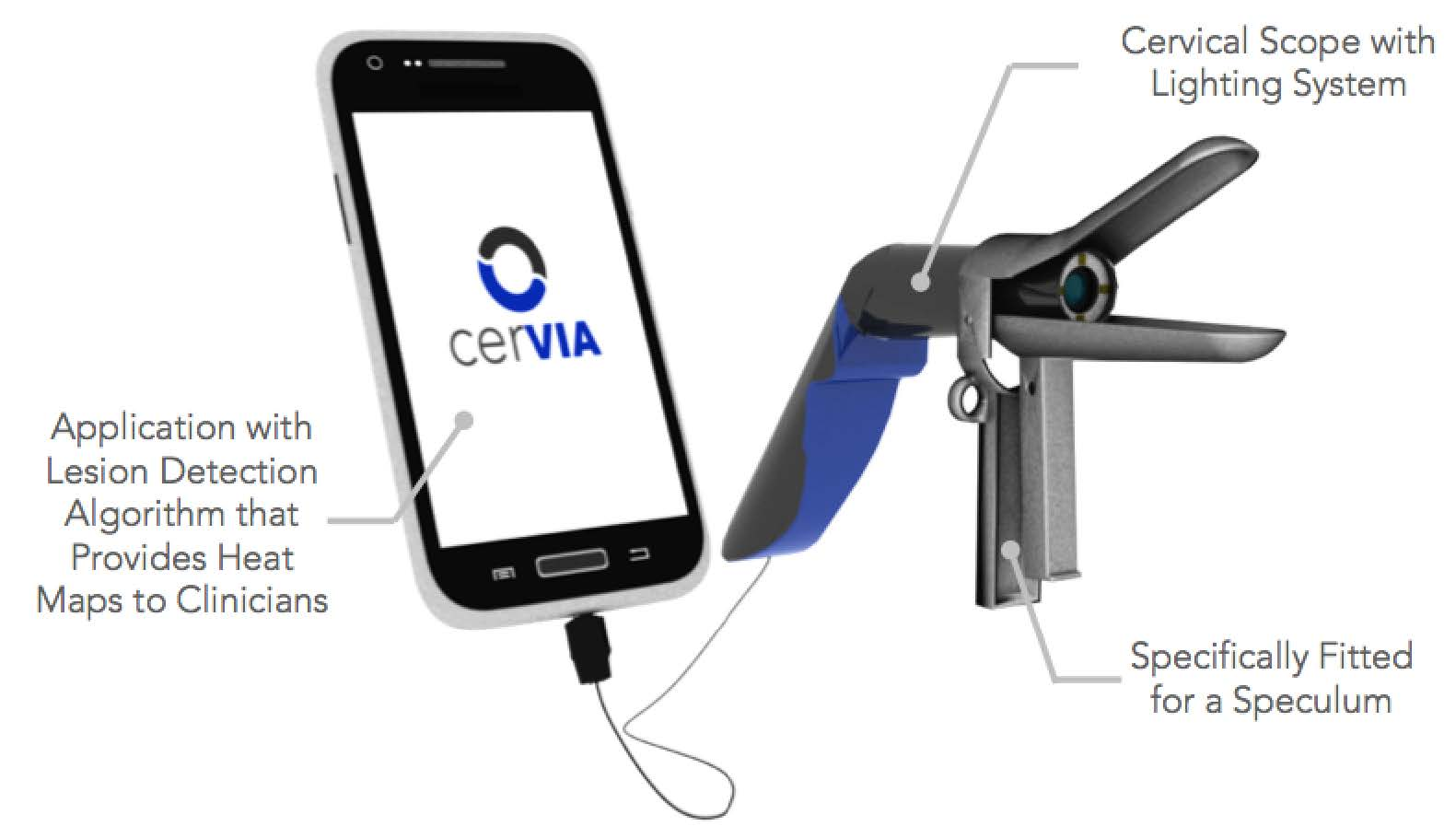 A diagram of the speculum device attached to a smart phone