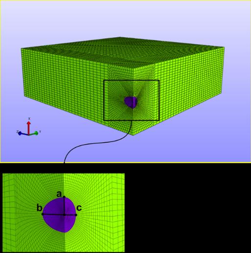 Modelo de áreas de tensión en la estructura de la rodilla