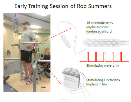 Early training session of Rob Summers