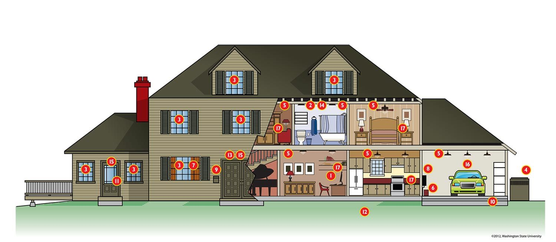 Ilustración de una casa inteligente