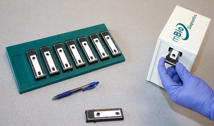 Sistema de cartucho para probar muestras de sangre