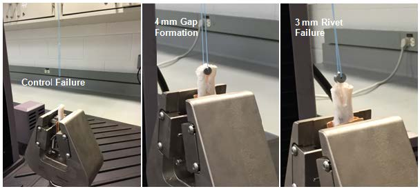 The image shows three photos, the first, a control failure with broken tendon, the second, a 4mm gap formation, and the third a 3mm rivet failure.
