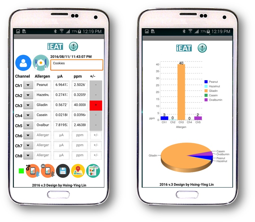 cell phone app for food allergy device