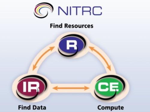NITRC logo