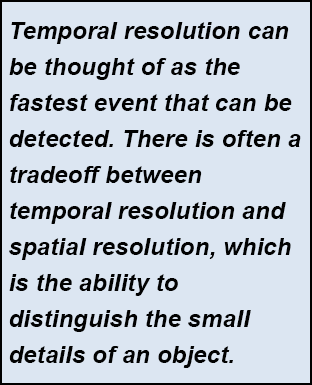 This is a sidebar definition.Temporal resolution can be thought of as the fastest event that can be detected. There is often a tradeoff between temporal resolution and spatial resolution, which is the ability to distinguish the small details of an object.