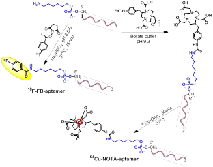 Chemical synthesis scheme